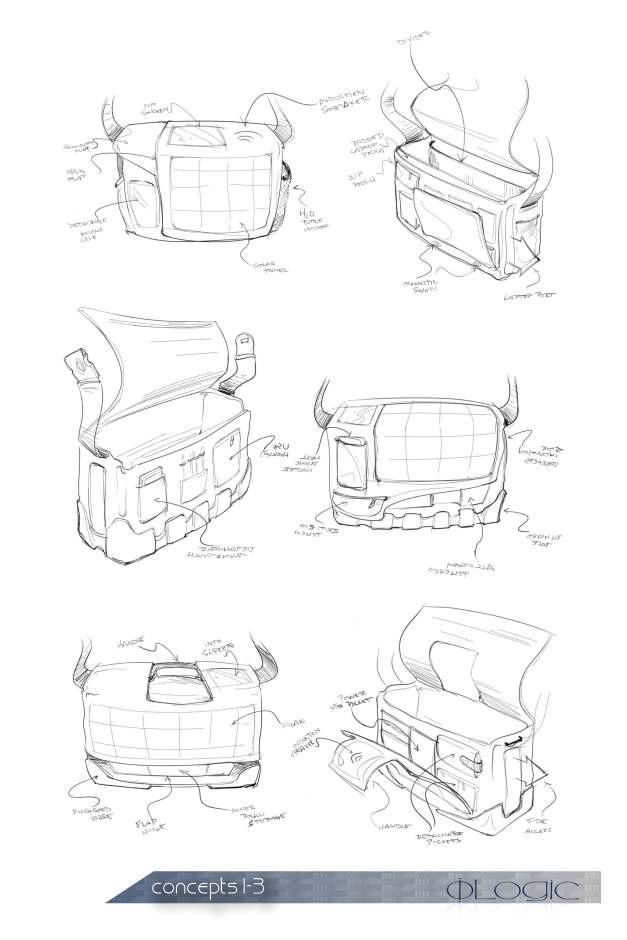 concepts1-3